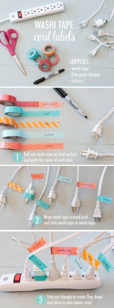 organization-tags